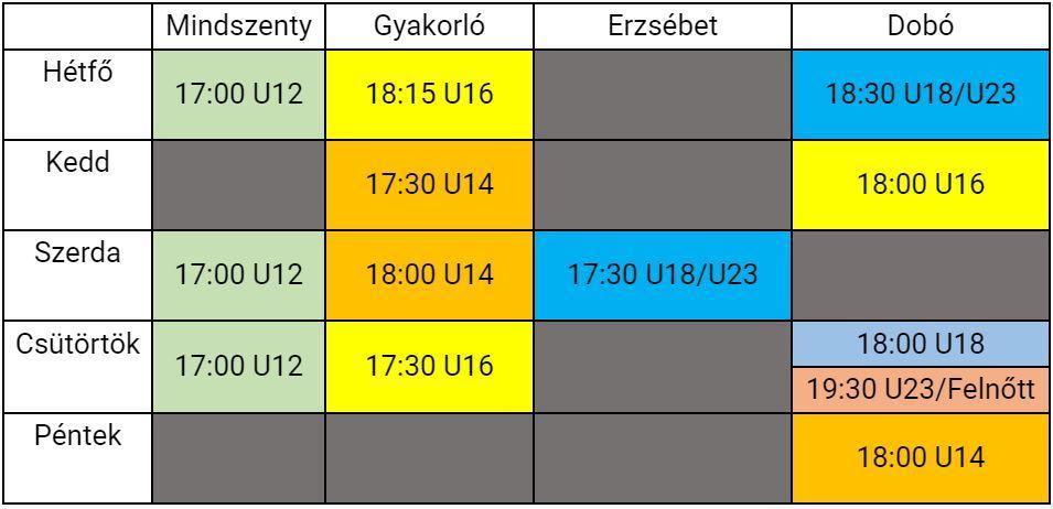 2019/2020-as szezon edzésidőpontok